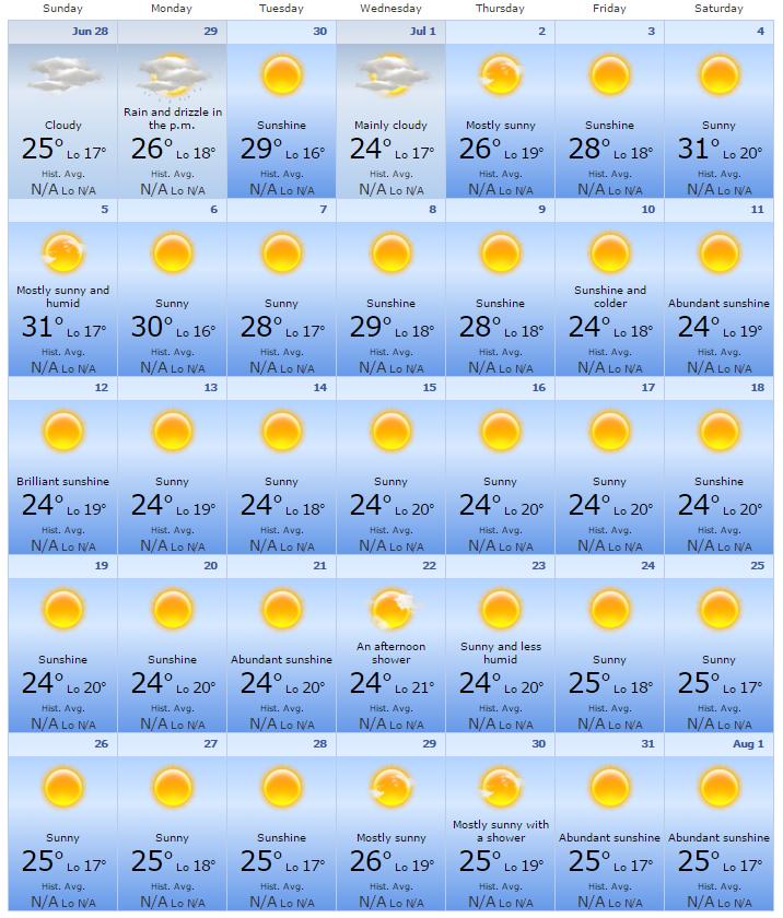 sunny-beach-bourgas